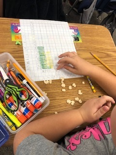Students working with Lucky Charms